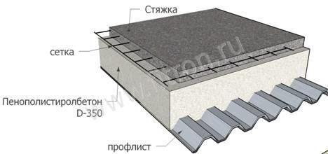 Клей плиточный фиксатор